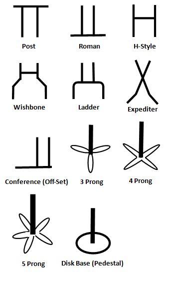 Leg Type Guide