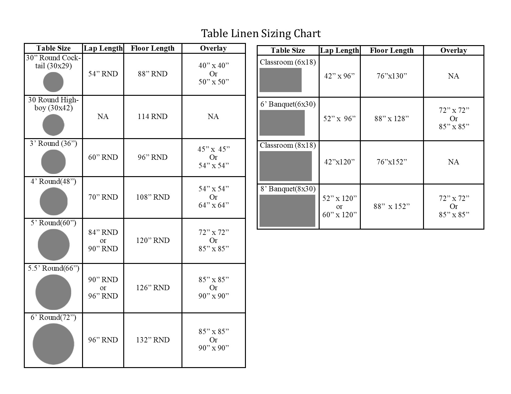Table Linens Sizing Chart